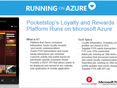 Pocketstops Loyalty Rewards Offers Platform Runs on Microsoft Azure